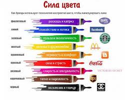 Сила цвета или как бренды используют цвета ru сайт о  Сила цвета или как бренды используют цвета