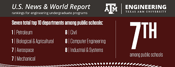 Texas A&M Engineering rises in rankings to 7th in newest US News ...
