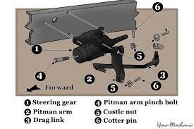 how to replace a pitman arm shaft seal yourmechanic advice F150 Steering Linkage Diagram diagram showing typical steering linkage