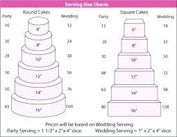 Wilton Wedding Cake Servings Kokopelligroovecom