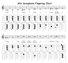 Alto Sax Finger Chart B Sharp Bedowntowndaytona Com