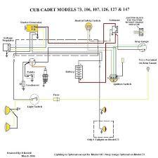 cub cadet 129 wiring diagram wiring diagram host wiring diagram for cub cadet wiring diagram mega cub cadet 129 wiring diagram source cub cadet starter generator
