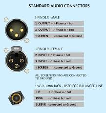 female xlr wiring diagram wiring diagram \u2022 XLR Cable Wiring Colors xlr wiring pin 3 hot wiring solutions rh rausco com female xlr to sterio 3 pin mic wiring diagram