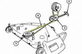 john deere lx255 wiring diagram john circuit and schematic john deere 110 ignition wiring diagram image wiring diagram