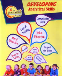 What Is An Analytical Skill Developing Analytical Skills Skill Development Services