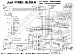 d16z6 wiring diagram data wiring diagram blog d16z6 distributor wiring diagram beautiful d15b7 wiring harness simple wiring diagrams d16z6 distributor wiring diagram unique