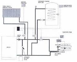 electric floor heating wiring diagram electric electric underfloor heating wiring diagram wiring diagrams on electric floor heating wiring diagram