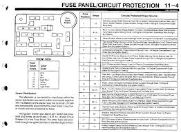 94 ford ranger fuse box diagram 94 wiring diagrams