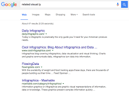 How To Search On Google 31 Google Advanced Search Tips
