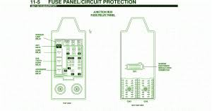 2005 ford e350 fuse box diagram 2005 image wiring 2005 ford e250 fuse box diagram wiring diagram for car engine on 2005 ford e350 fuse