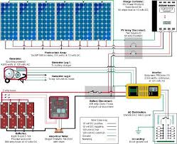 diy solar panel wiring diagram Diy Solar Panel Wiring Diagram diy solar panel system wiring diagram kannaday net diy solar panel wiring diagram