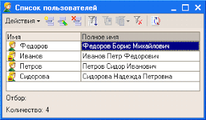Дипломная работа С Предприятие и другие компьютерные системы  Администратор информационной базы имеет возможность добавлять удалять пользователей а также модифицировать данные пользователя