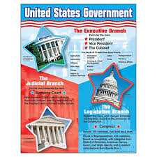 Trend Enterprises Inc United States Government Learning
