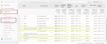 Отчеты google analytics и анализ эффективности кампаний ppc world Определение страниц которые а хорошо ранжируются б приносят много трафика но с не конвертируют его может дать еще один импульс для привлечения