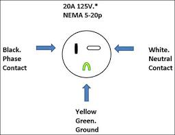 125v_wiring multiplaz welding, cutting, soldering, brazing on 20a 250v plug wiring diagram