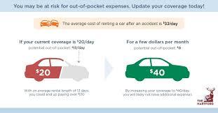 average monthly car insurance cost california 44billionlater