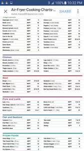 Air Fryer Oven Cooking Chart Air Fryer Time Chart Www Bedowntowndaytona Com