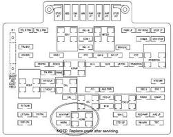 similiar tahoe fuse diagram keywords 2005 chevy colorado body control module location in addition 2003