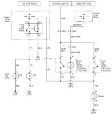 daewoo matiz wiring diagram daewoo aftermarket fog lights wiring diagram images on daewoo matiz wiring diagram