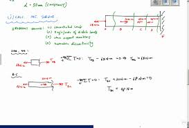 shear force example. shear stress due to torsion example problem - mechanics of materials youtube force a
