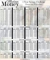 Christmas Savings Plan Chart Christmas Savings Plan Simplify My Life 52 Week Savings