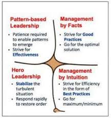 Bad Leadership Quotes Management versus Leadership Quotes Profile Picture Quotes 98