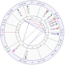 Usa Horoscope Usa Natal Chart Mundane Astrology