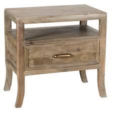 Eclectic Modern Furniture Rustic Reclaimed Wood Furniture