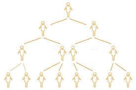 Gold Org Chart Organization Chart Eps File Free Graphics Uihere
