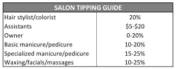 Hairdresser Tip Chart How Much To Tip Your Stylist After A Visit To Your Favorite