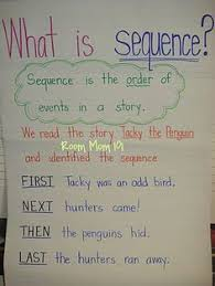 Sequencing Anchor Chart Sequence Of Events Anchor Google Search Sequencing