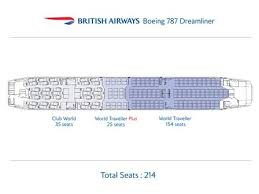 British Airways 787 A380 Seat Configuration Things With Wings