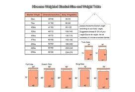 Weighted Blanket Weight Ukathletics Co