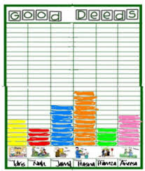 Good Deed Charts 6 Children Scoilnet