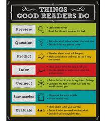 Things Good Readers Do Chalkboard Chart Grade 2 8