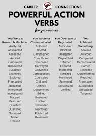 Action Verbs For Resumes And Cover Letters Inspirational Resume