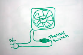 how to build your own hd projector part 6 the thermal switch will power up the fan when the temperature rises above between 113º to 127º f the switch closes and fan is switched on