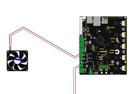 3d printer guide smoothieware the fan is wired to the output for the first small mosfet watch the polarity and make sure you always add a diode when wiring a fan and the small
