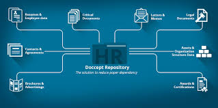 Human Resource Hr Records Management System Doccept