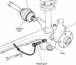 sjm autotechnik audi technical service repair information have a push in design abs sensor that requires the sensor be pushed in until it bottoms out then the outer collet retracts the tip slightly on its own