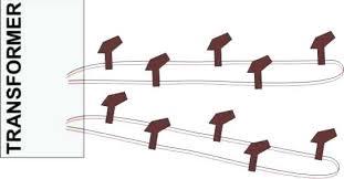 landscape wiring landscape trailer wiring diagram 4 Flat Trailer Wiring Diagram at Landscaper Trailer Wiring Diagram