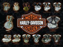 elegant harley motors honda motorcycles