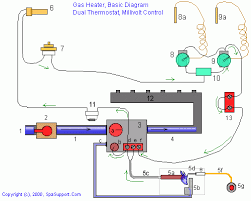 wiring diagram for hot tub heater wiring diagram 2001 wiring diagram for vanguard hot tub jodebal