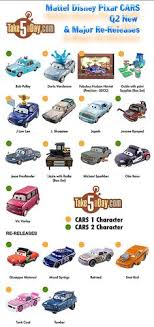 pixar cars characters names. Simple Cars Mattel Disney Pixar CARS Diecast Q2 Release Checklist In Cars Characters Names E