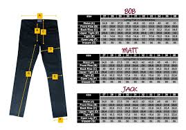 Charlotte Russe Size Chart Jeans Size Charts This Is How Jeans Fit Perfectly For Men