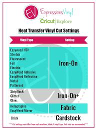 High Quality Heat Transfer Chart Htv Sizing For Shirts Vinyl