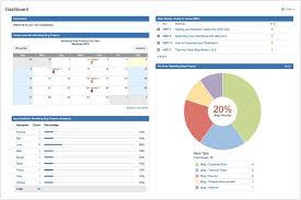 Report: Best Status Report Format Weekly Template For Software ...
