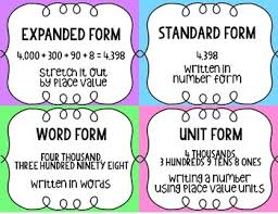 Expanded Form Chart Number Form Anchor Charts