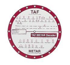 METAR/TAF