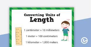 Converting Units Of Measurement Poster Metric Teaching